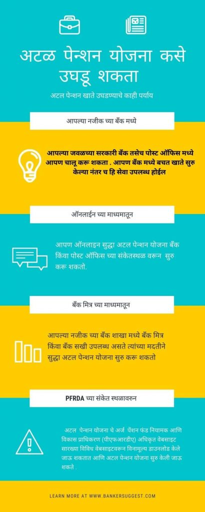 The Ultimate Guide To Atal Pension Yogana In Marathi