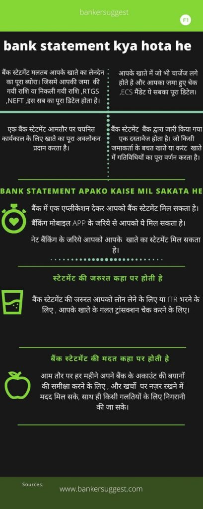 statement application for bank satement
